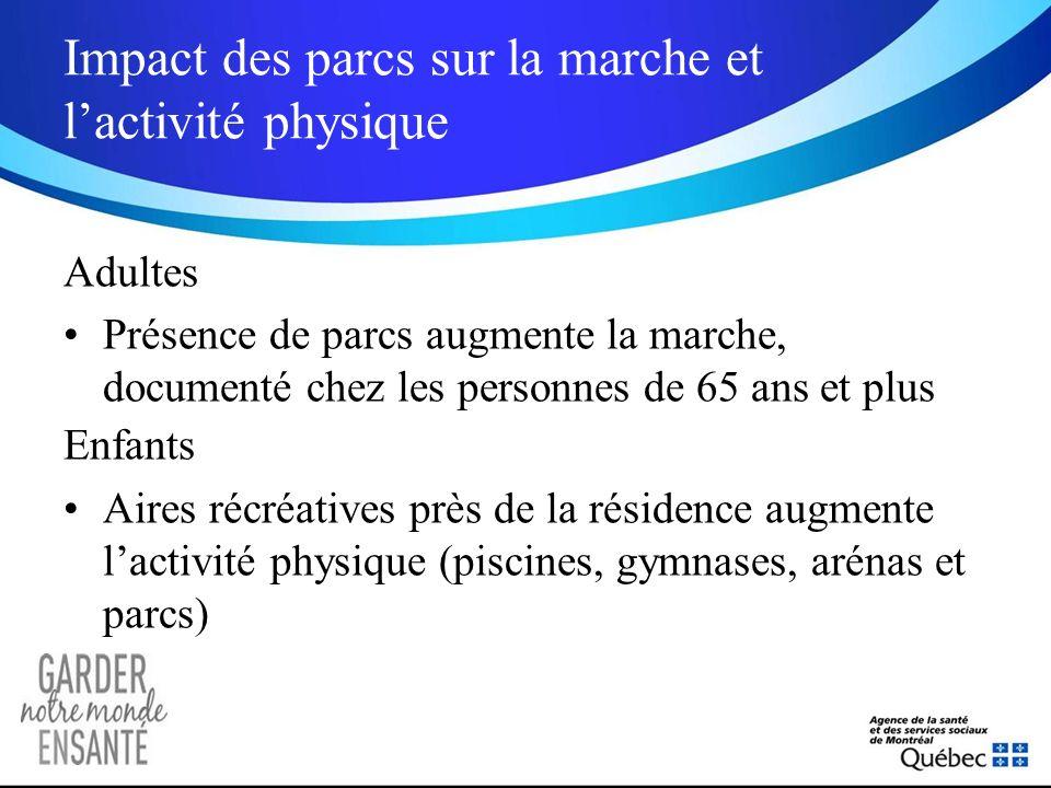 Impact des parcs sur la marche et l'activité physique