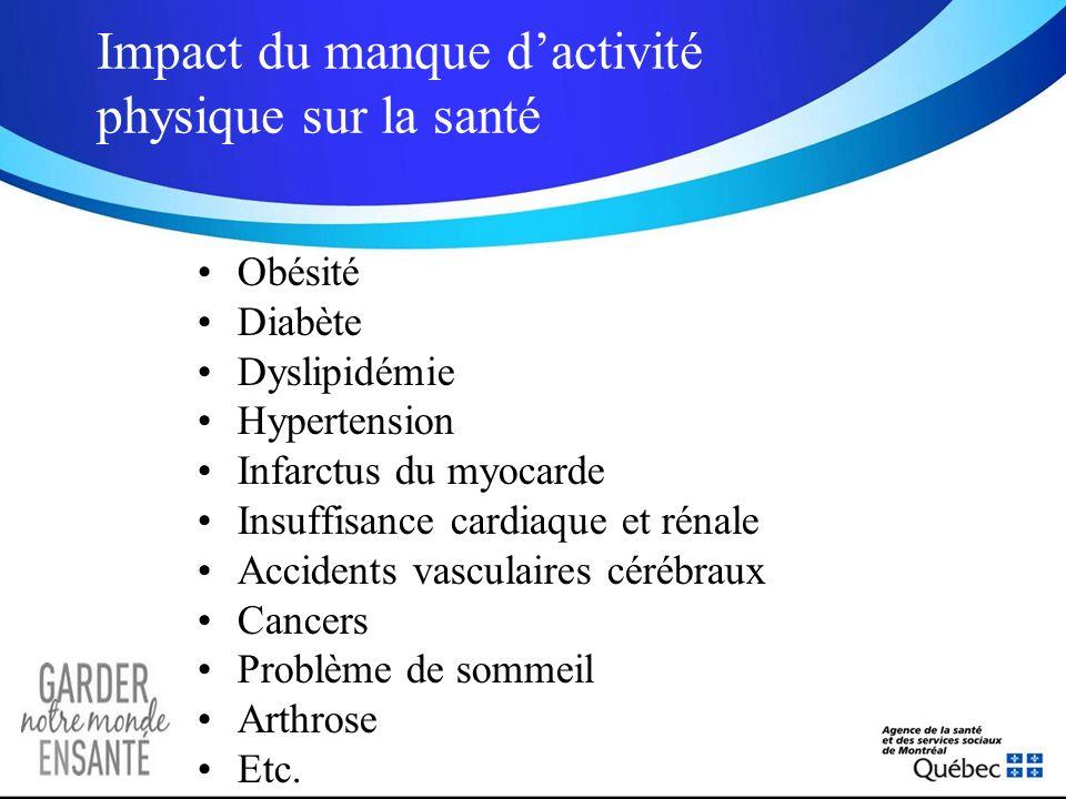 Impact du manque d'activité physique sur la santé