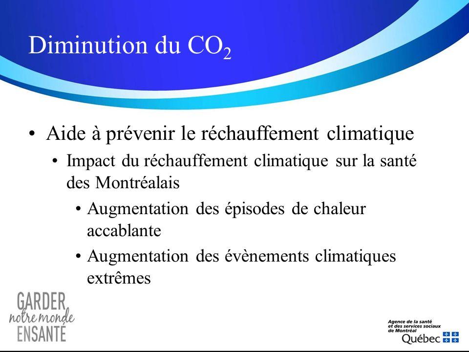 Diminution du CO2 Aide à prévenir le réchauffement climatique