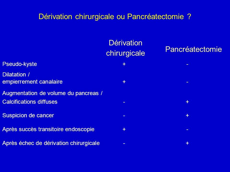 Dérivation chirurgicale ou Pancréatectomie