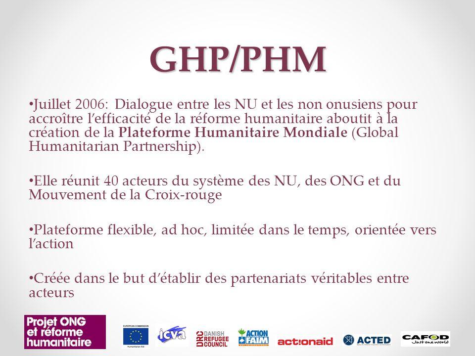 GHP/PHM
