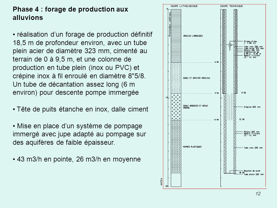 Phase 4 : forage de production aux alluvions