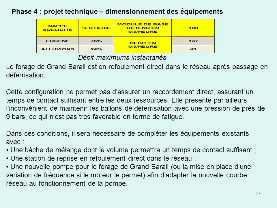 Phase 4 : projet technique – dimensionnement des équipements