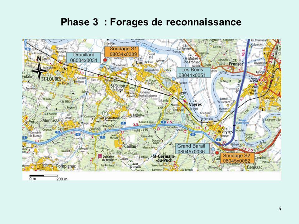 Phase 3 : Forages de reconnaissance