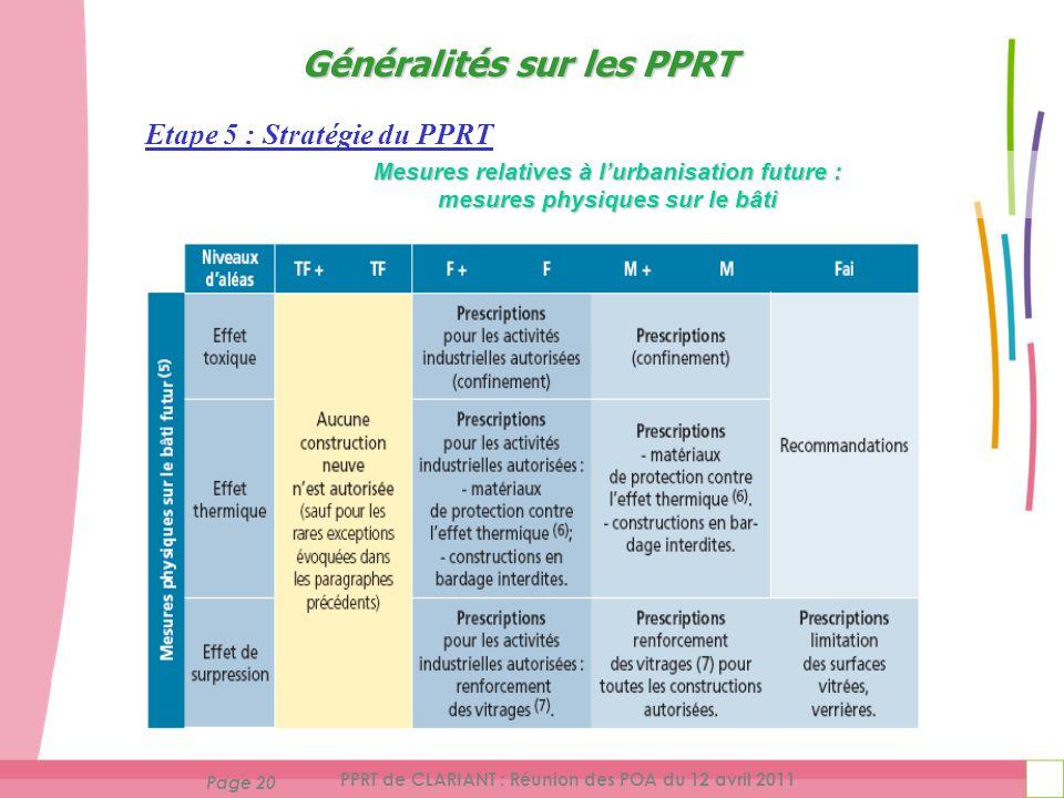 Généralités sur les PPRT