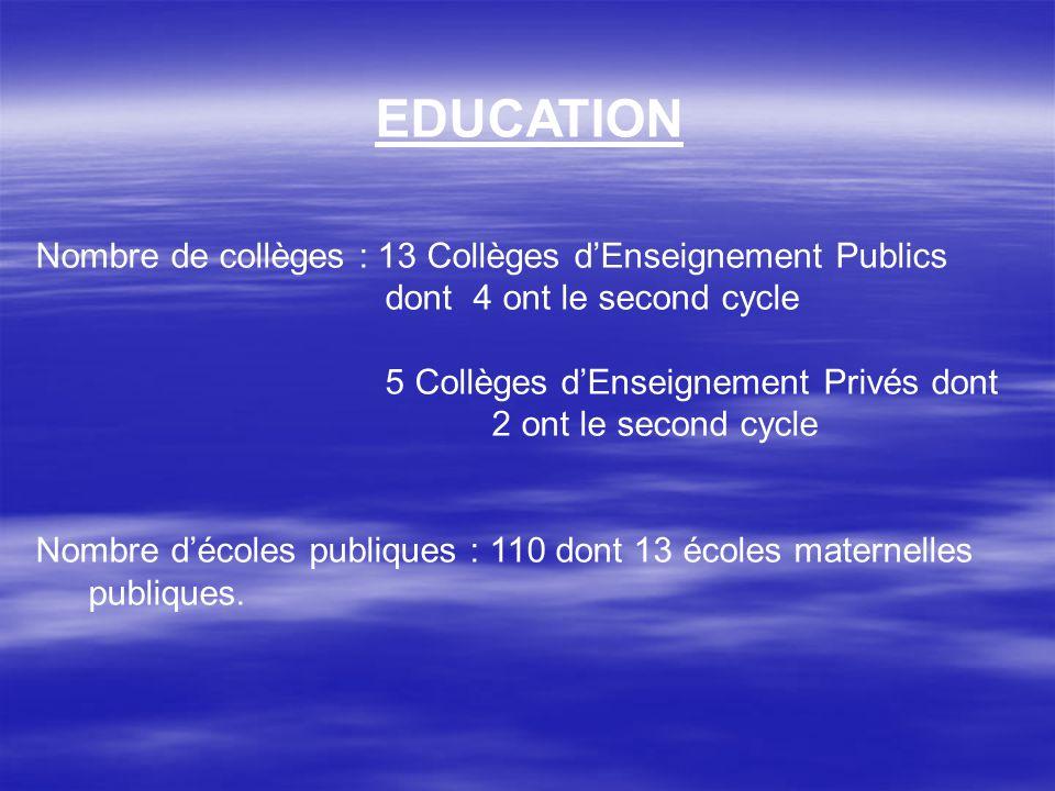 EDUCATION Nombre de collèges : 13 Collèges d'Enseignement Publics