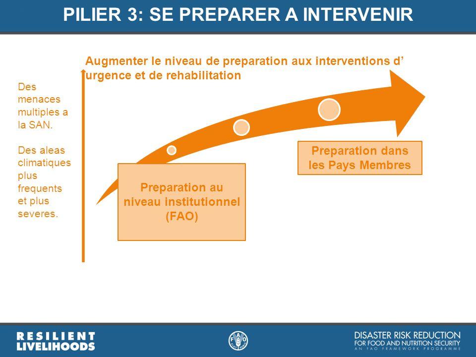 PILIER 3: SE PREPARER A INTERVENIR