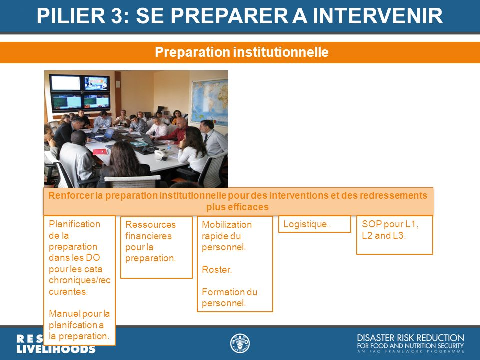PILIER 3: SE PREPARER A INTERVENIR Preparation institutionnelle