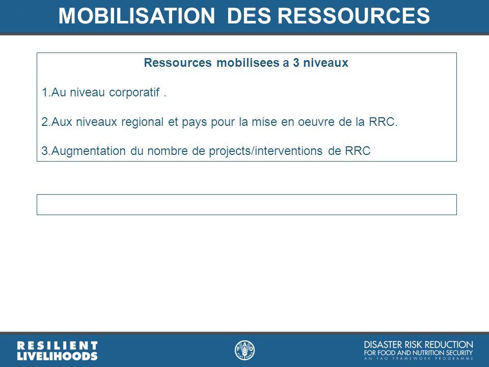 MOBILISATION DES RESSOURCES Ressources mobilisees a 3 niveaux