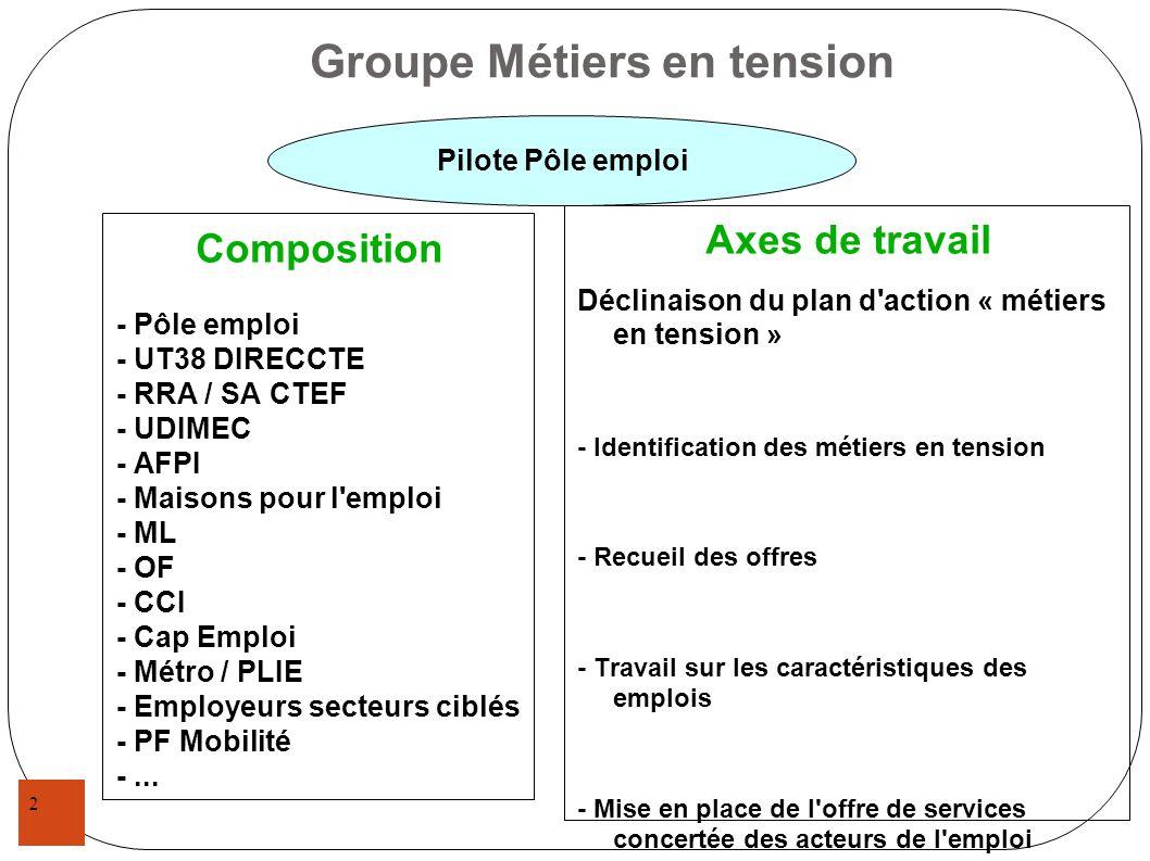 Groupe Métiers en tension