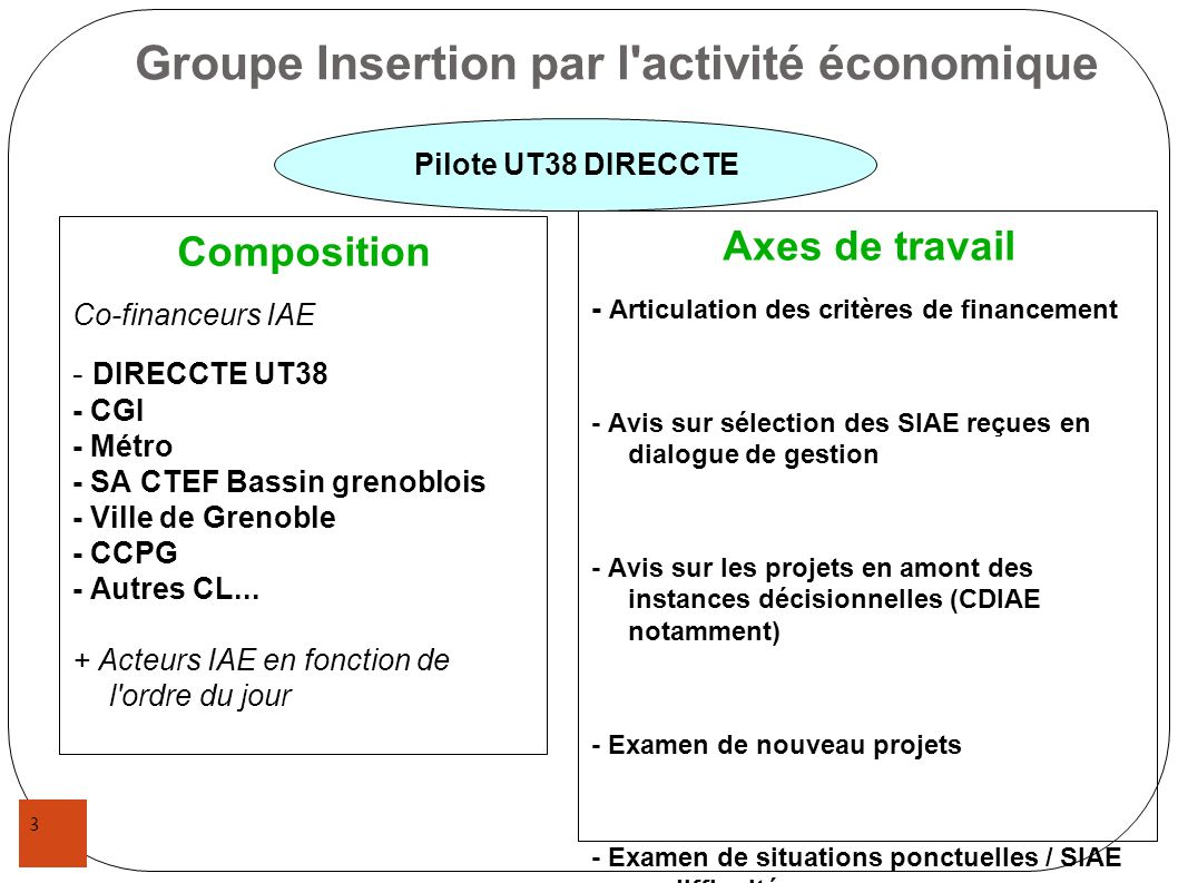 Groupe Insertion par l activité économique
