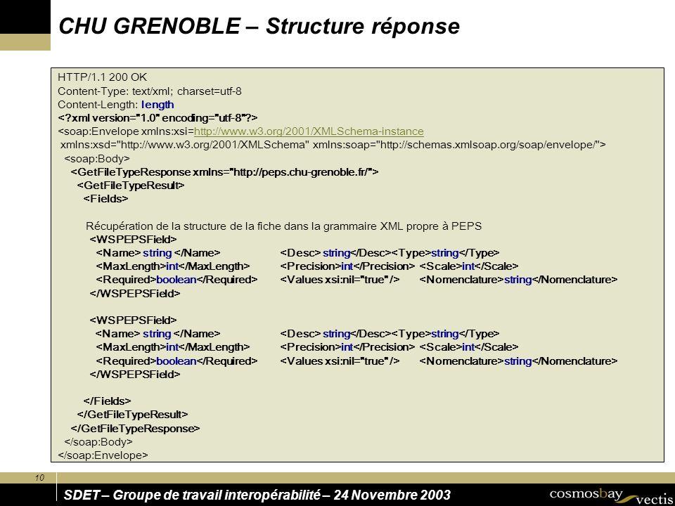 CHU GRENOBLE – Structure réponse
