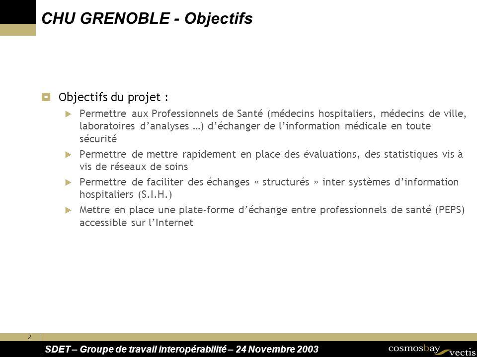 CHU GRENOBLE - Objectifs