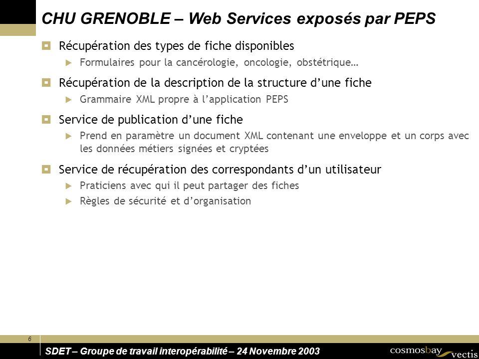 CHU GRENOBLE – Web Services exposés par PEPS
