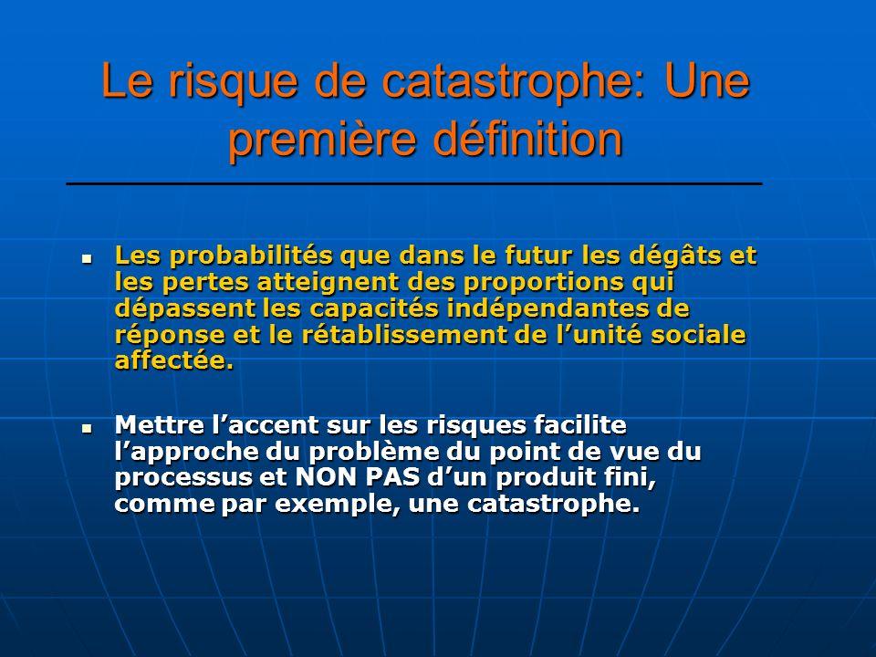 Le risque de catastrophe: Une première définition