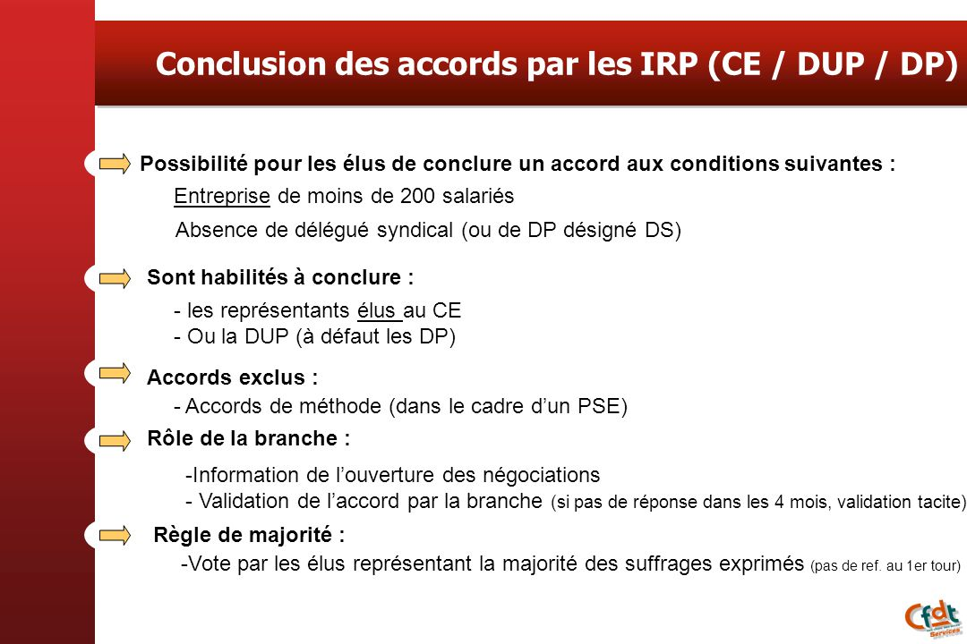 Conclusion des accords par les IRP (CE / DUP / DP)