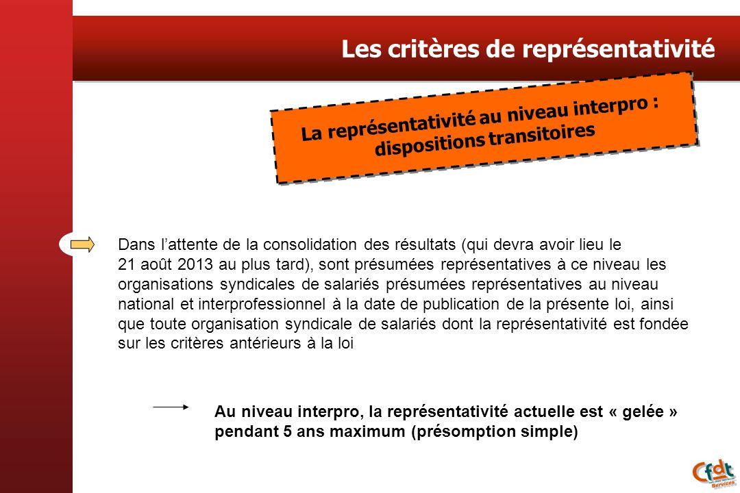 La représentativité au niveau interpro : dispositions transitoires