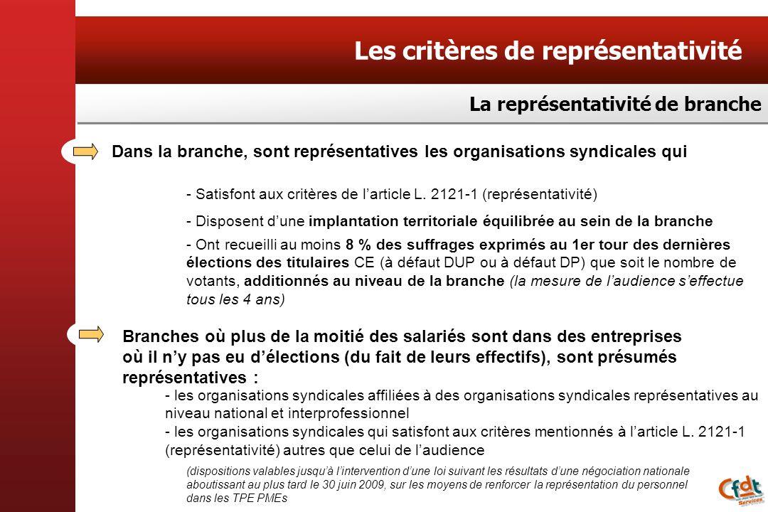 Les critères de représentativité