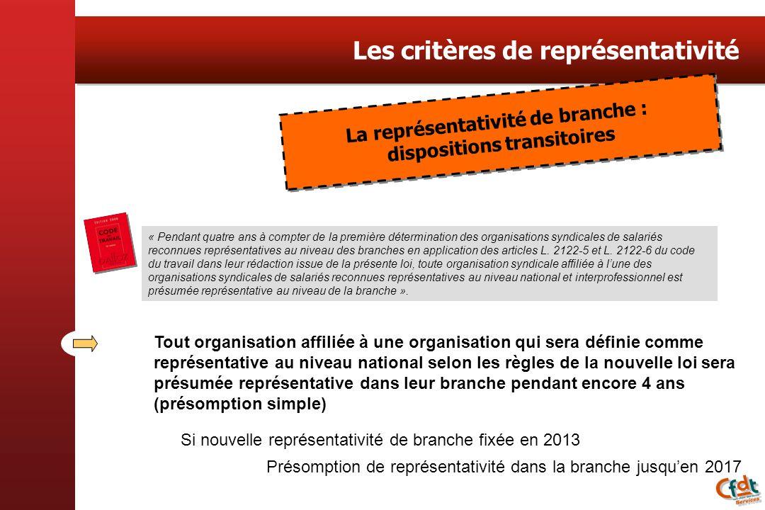 La représentativité de branche : dispositions transitoires