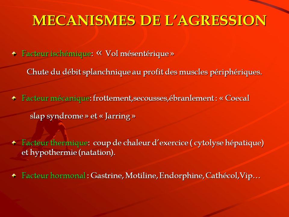 MECANISMES DE L'AGRESSION