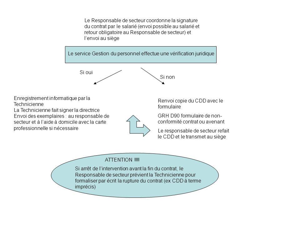 Prestataire - MO Contrat de travail v1_07/06/09