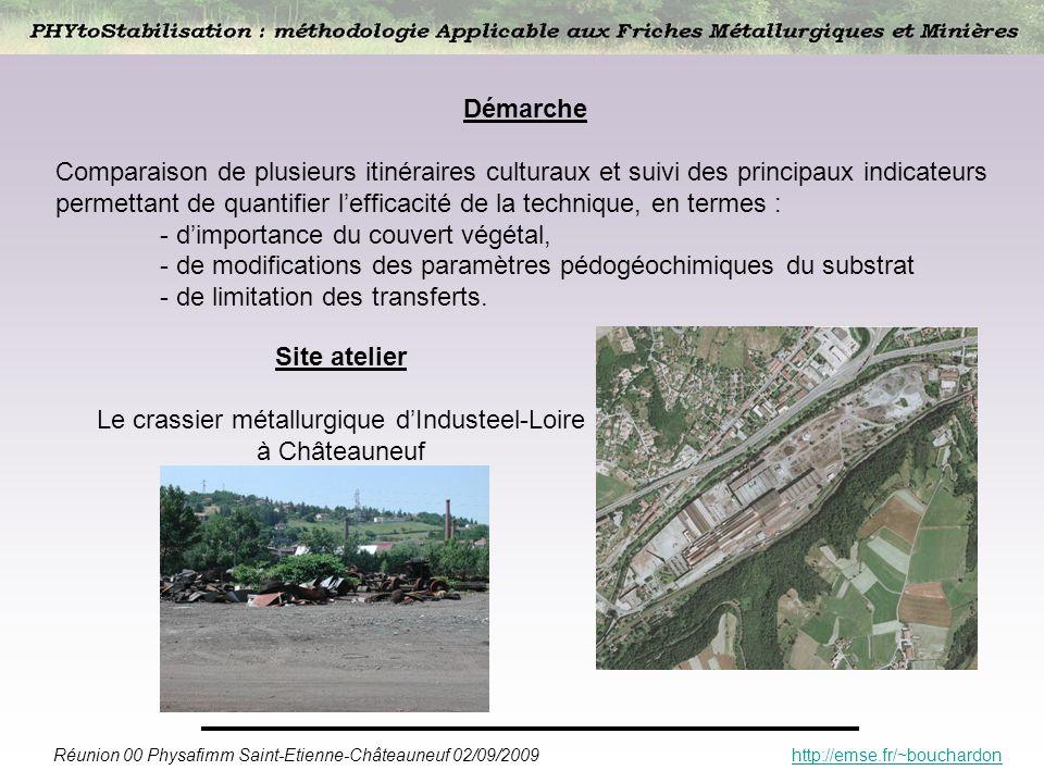 Le crassier métallurgique d'Industeel-Loire