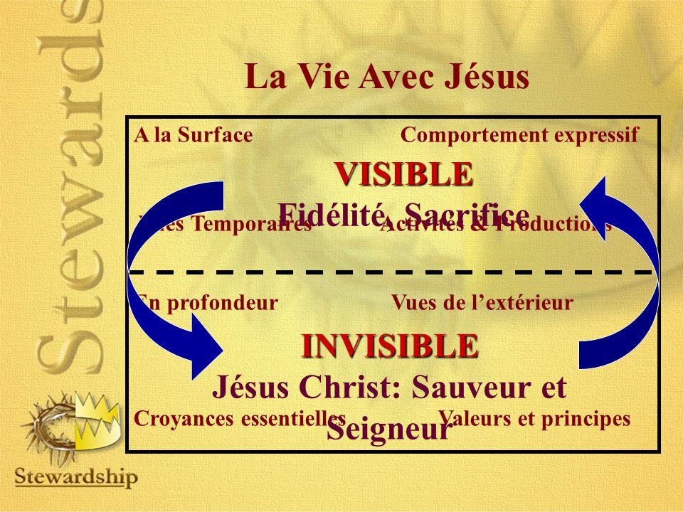 Jésus Christ: Sauveur et Seigneur