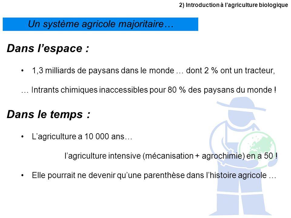 Dans l'espace : Dans le temps : Un système agricole majoritaire…