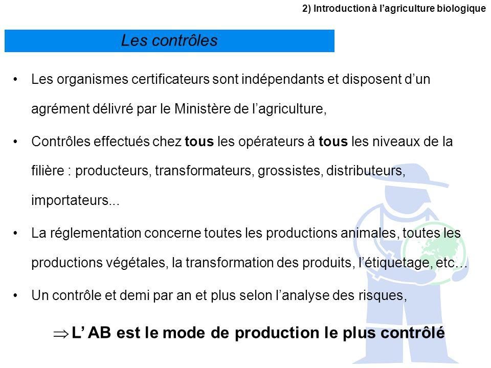 L' AB est le mode de production le plus contrôlé