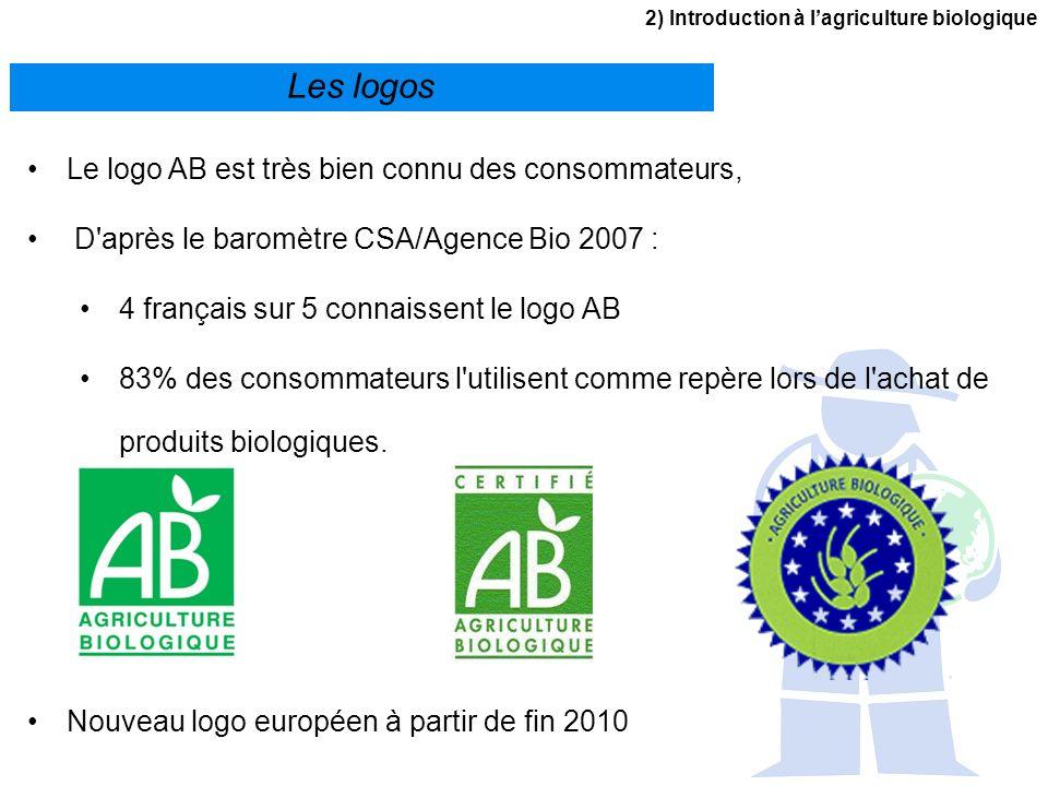 Les logos Le logo AB est très bien connu des consommateurs,