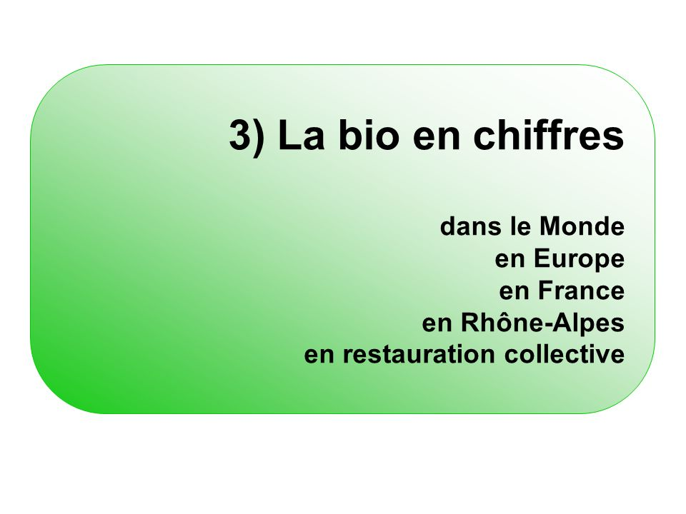 3) La bio en chiffres dans le Monde. en Europe. en France