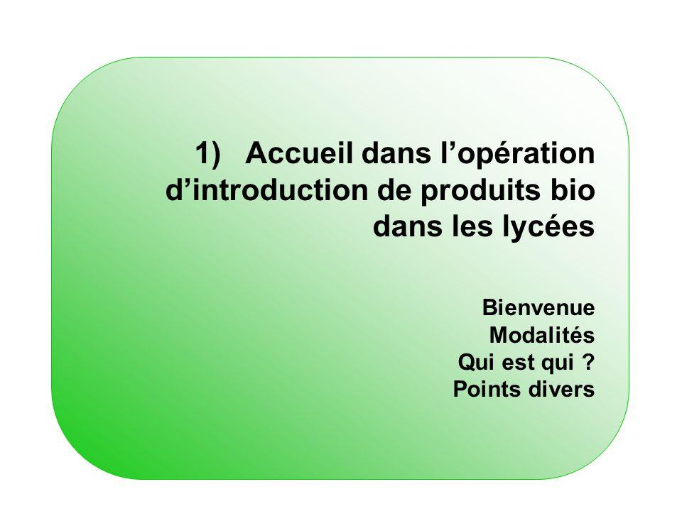 Accueil dans l'opération d'introduction de produits bio dans les lycées Bienvenue Modalités Qui est qui .