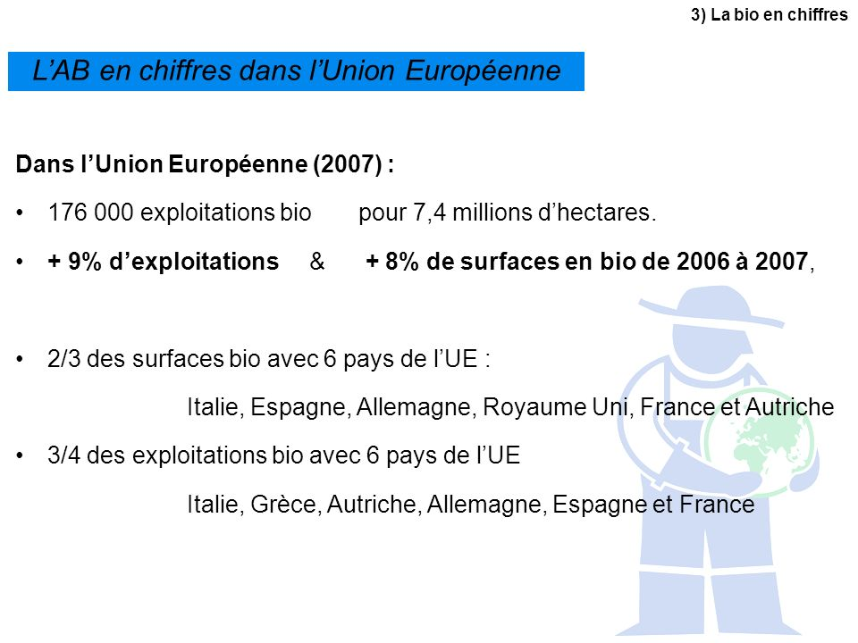 L'AB en chiffres dans l'Union Européenne