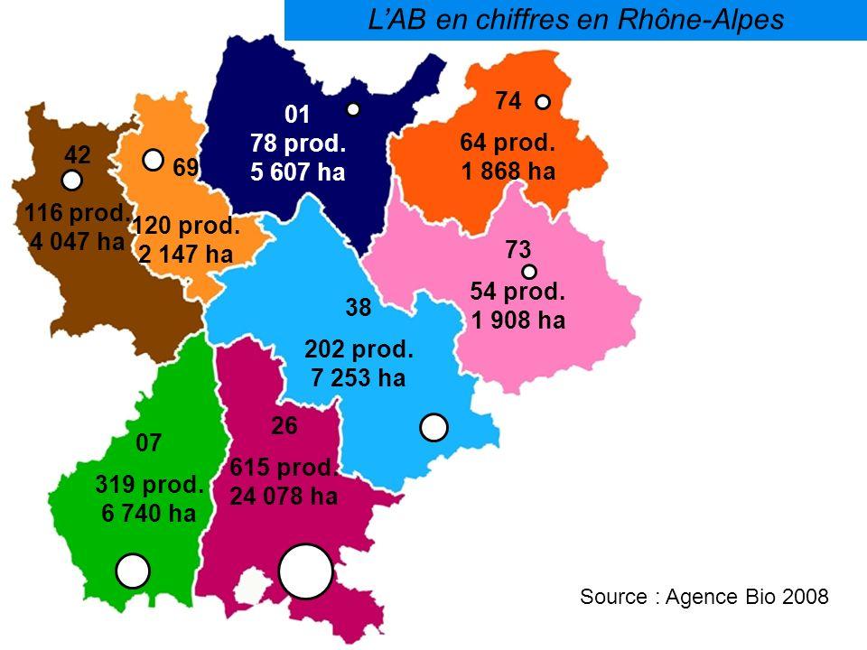 L'AB en chiffres en Rhône-Alpes