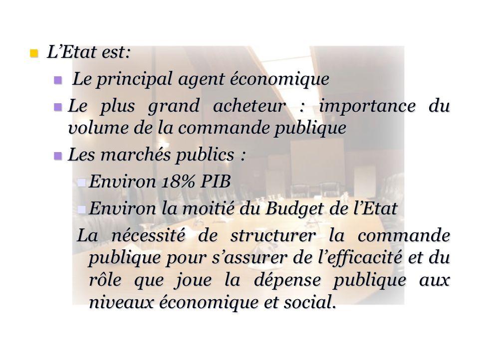 L'Etat est: Le principal agent économique. Le plus grand acheteur : importance du volume de la commande publique.