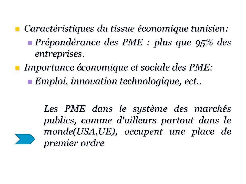 Caractéristiques du tissue économique tunisien: