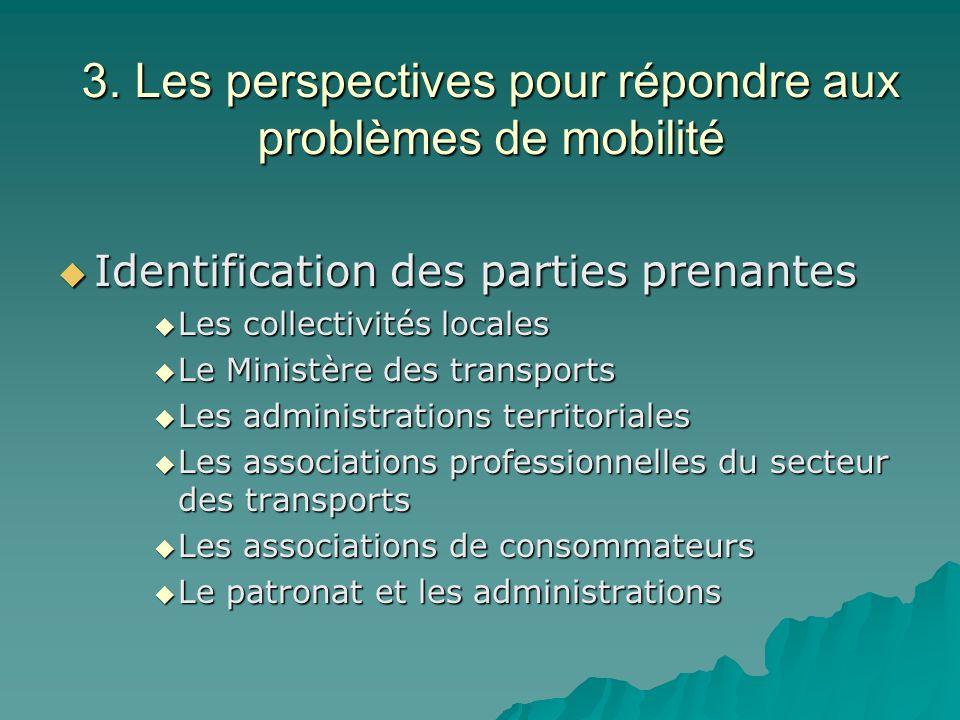 3. Les perspectives pour répondre aux problèmes de mobilité