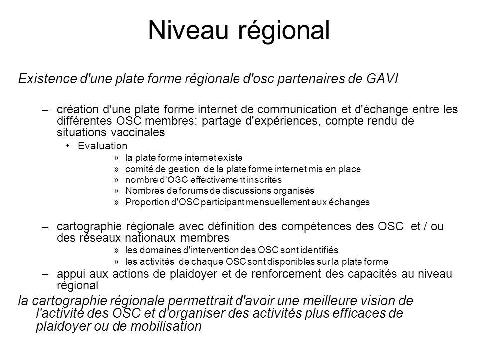 Niveau régional Existence d une plate forme régionale d osc partenaires de GAVI.