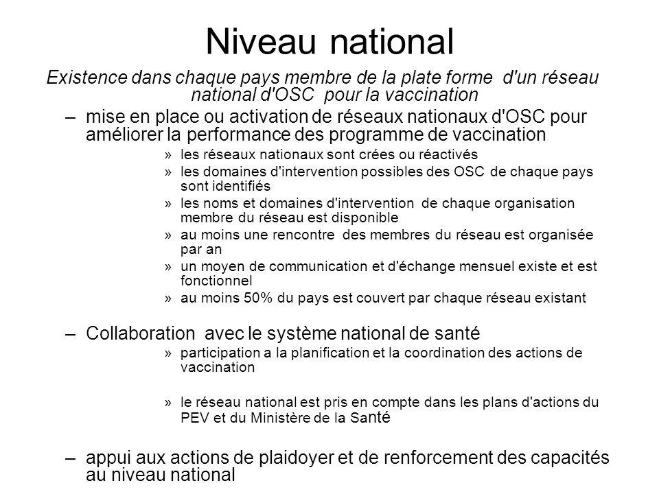 Niveau national Existence dans chaque pays membre de la plate forme d un réseau national d OSC pour la vaccination.