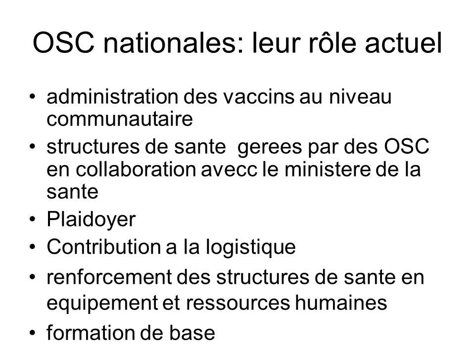 OSC nationales: leur rôle actuel