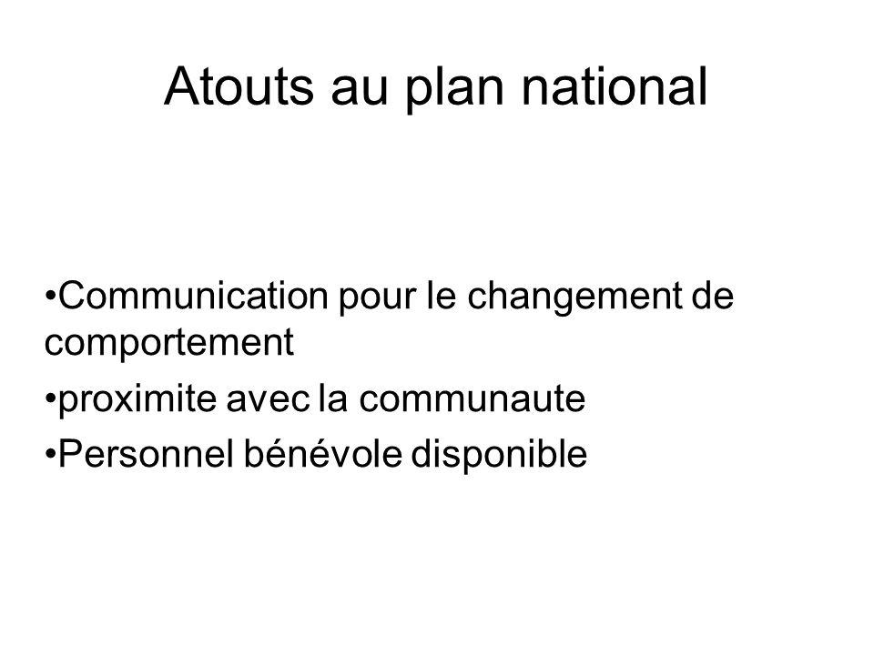 Atouts au plan national