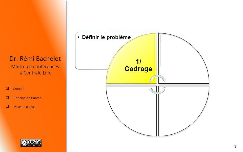 Définir le problème 1/ Cadrage .