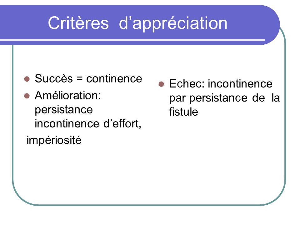 Critères d'appréciation