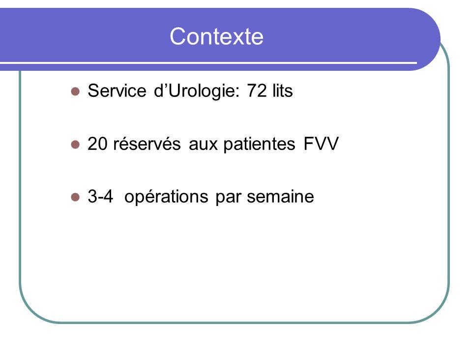 Contexte Service d'Urologie: 72 lits 20 réservés aux patientes FVV