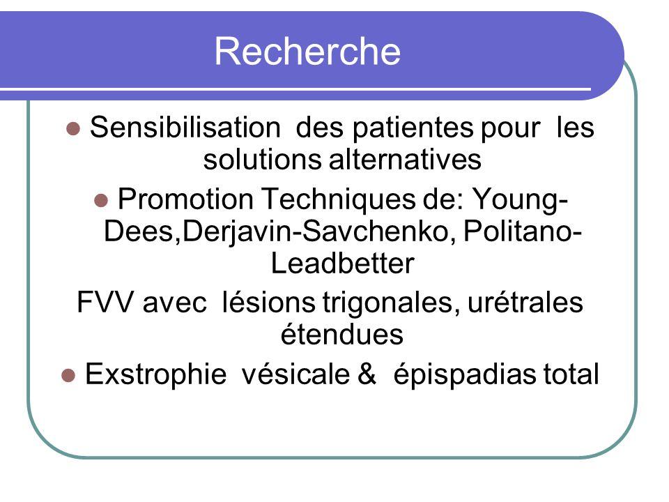 Recherche Sensibilisation des patientes pour les solutions alternatives.
