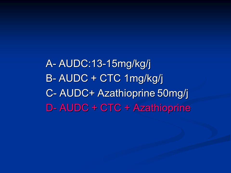 A- AUDC:13-15mg/kg/j B- AUDC + CTC 1mg/kg/j. C- AUDC+ Azathioprine 50mg/j.