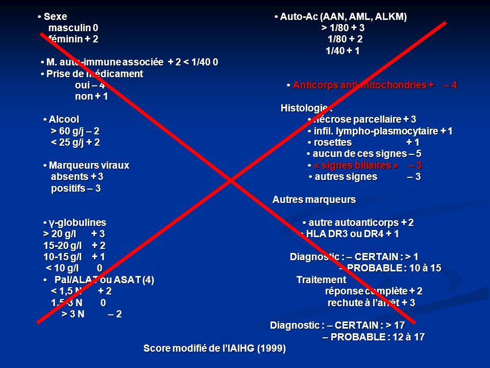 • Sexe • Auto-Ac (AAN, AML, ALKM)