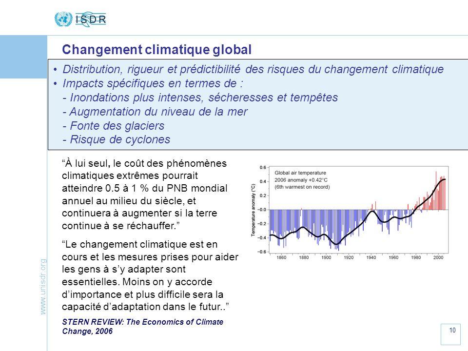 Changement climatique global