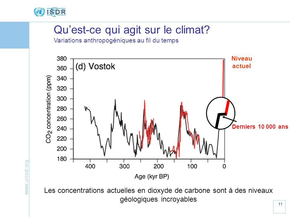 Qu'est-ce qui agit sur le climat