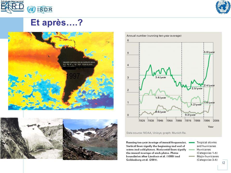 Et après…. NOAA 1997.
